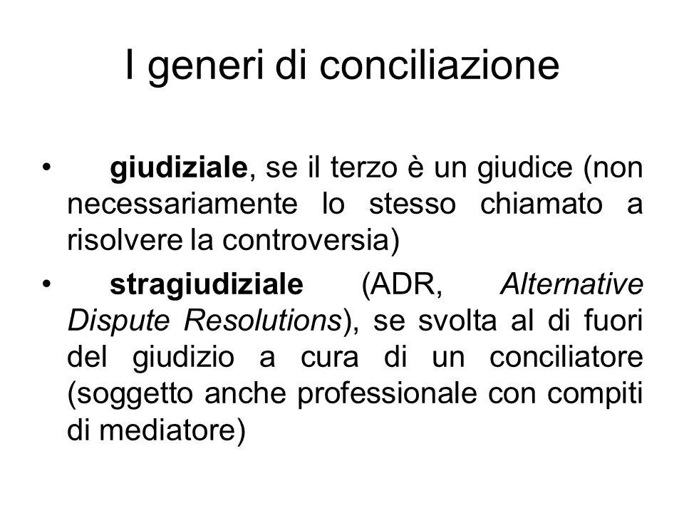I generi di conciliazione giudiziale, se il terzo è un giudice (non necessariamente lo stesso chiamato a risolvere la controversia) stragiudiziale (AD