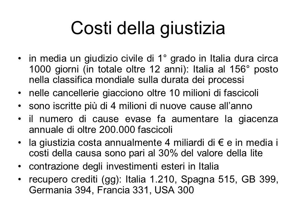 Costi della giustizia in media un giudizio civile di 1° grado in Italia dura circa 1000 giorni (in totale oltre 12 anni): Italia al 156° posto nella c