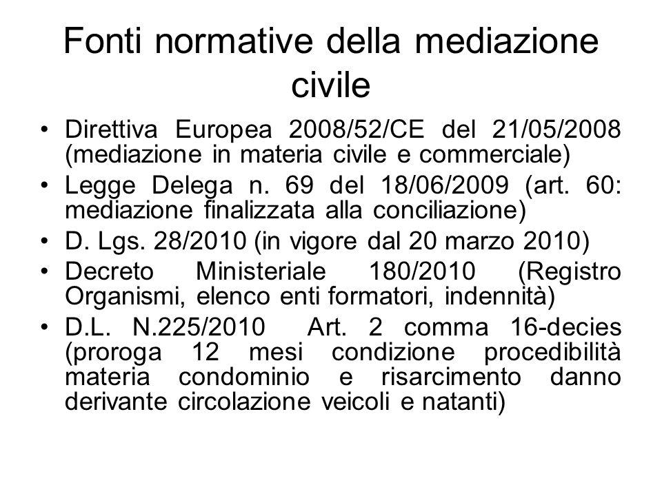 Fonti normative della mediazione civile Direttiva Europea 2008/52/CE del 21/05/2008 (mediazione in materia civile e commerciale) Legge Delega n. 69 de
