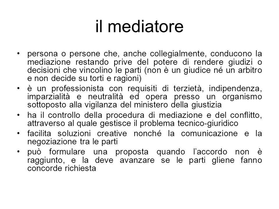 il mediatore persona o persone che, anche collegialmente, conducono la mediazione restando prive del potere di rendere giudizi o decisioni che vincoli