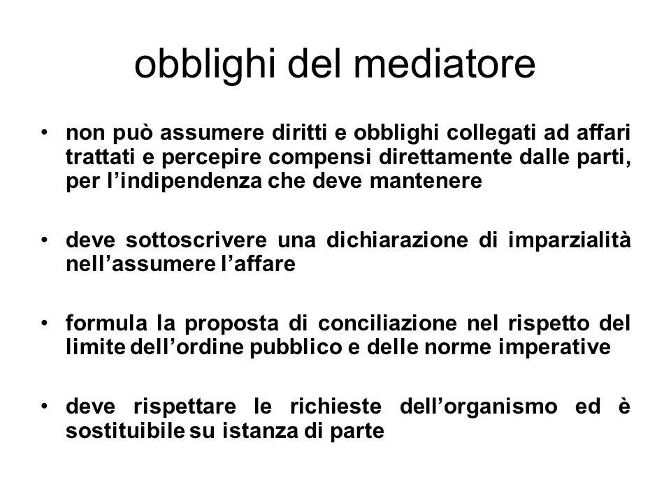 obblighi del mediatore non può assumere diritti e obblighi collegati ad affari trattati e percepire compensi direttamente dalle parti, per lindipenden