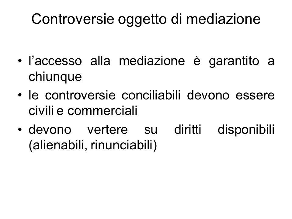 Controversie oggetto di mediazione laccesso alla mediazione è garantito a chiunque le controversie conciliabili devono essere civili e commerciali dev