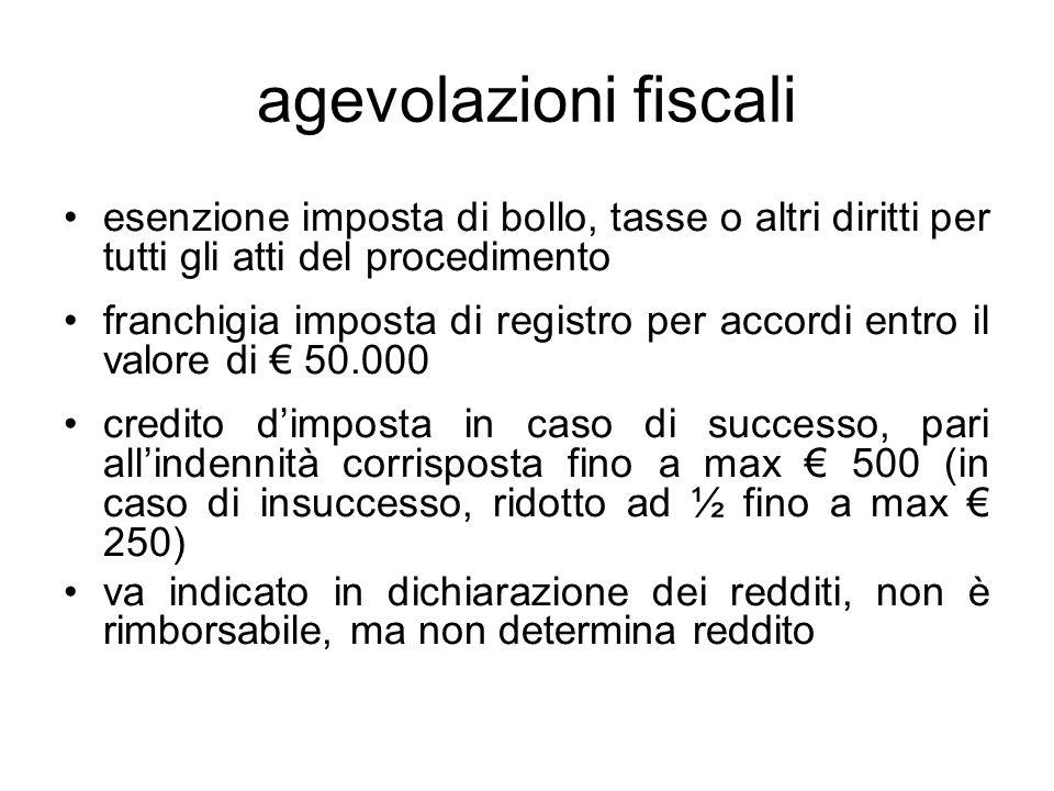 agevolazioni fiscali esenzione imposta di bollo, tasse o altri diritti per tutti gli atti del procedimento franchigia imposta di registro per accordi