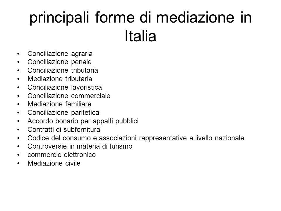 principali forme di mediazione in Italia Conciliazione agraria Conciliazione penale Conciliazione tributaria Mediazione tributaria Conciliazione lavor