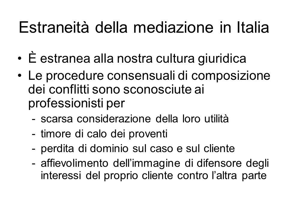 Estraneità della mediazione in Italia È estranea alla nostra cultura giuridica Le procedure consensuali di composizione dei conflitti sono sconosciute