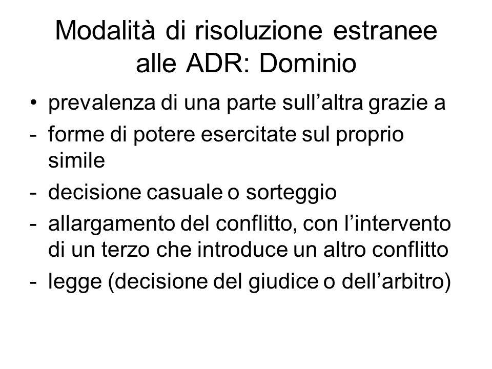 Modalità di risoluzione estranee alle ADR: Dominio prevalenza di una parte sullaltra grazie a -forme di potere esercitate sul proprio simile -decision