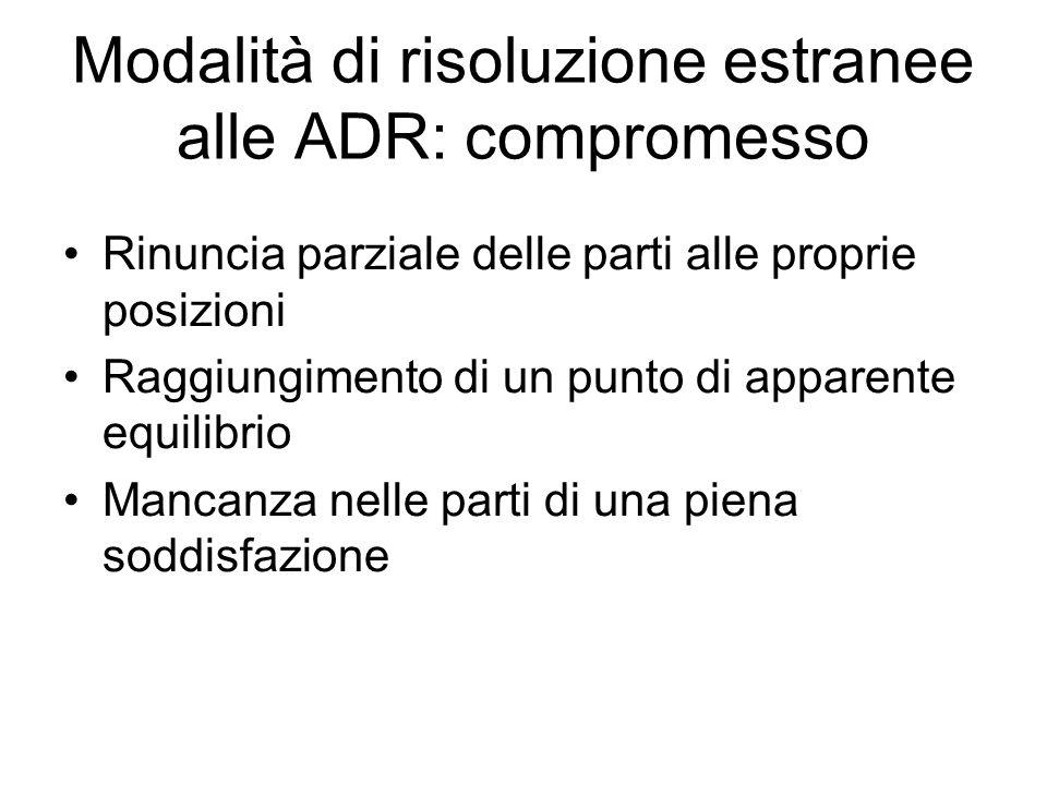 Modalità di risoluzione estranee alle ADR: compromesso Rinuncia parziale delle parti alle proprie posizioni Raggiungimento di un punto di apparente eq