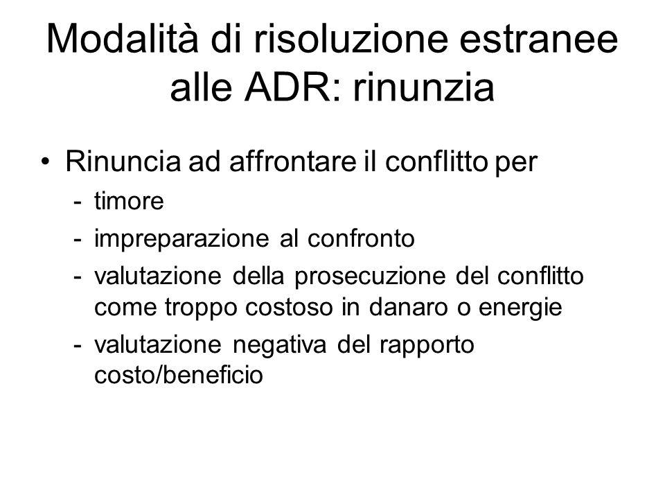 Modalità di risoluzione estranee alle ADR: rinunzia Rinuncia ad affrontare il conflitto per -timore -impreparazione al confronto -valutazione della pr