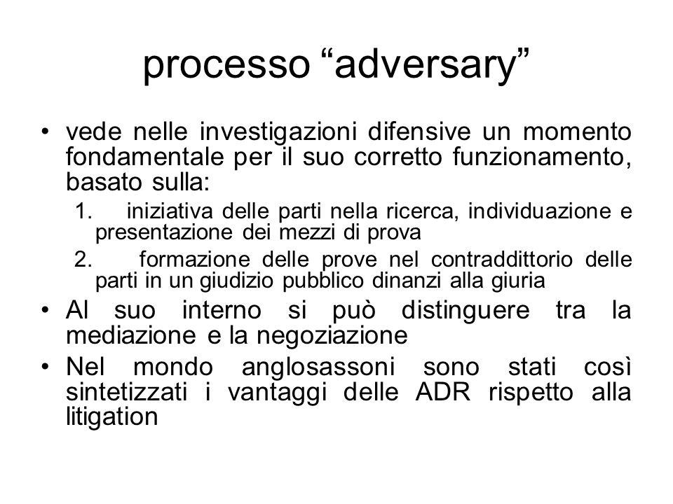 processo adversary vede nelle investigazioni difensive un momento fondamentale per il suo corretto funzionamento, basato sulla: 1. iniziativa delle pa