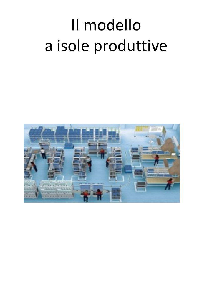 Il modello a isole produttive