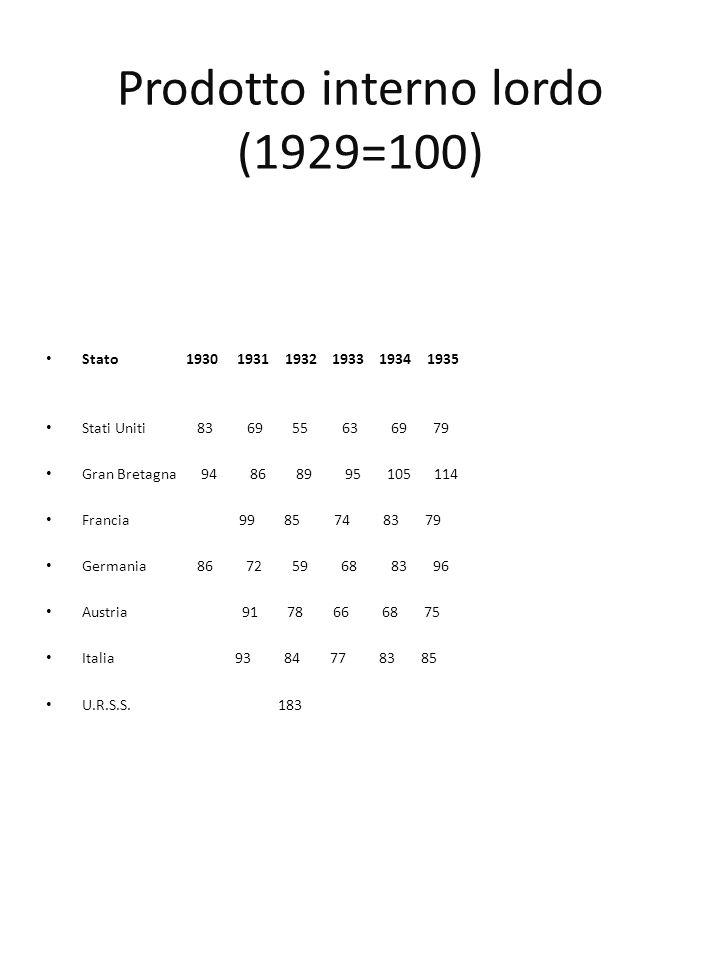 Prodotto interno lordo (1929=100) Stato 1930 1931 1932 1933 1934 1935 Stati Uniti 83 69 55 63 69 79 Gran Bretagna 94 86 89 95 105 114 Francia 99 85 74