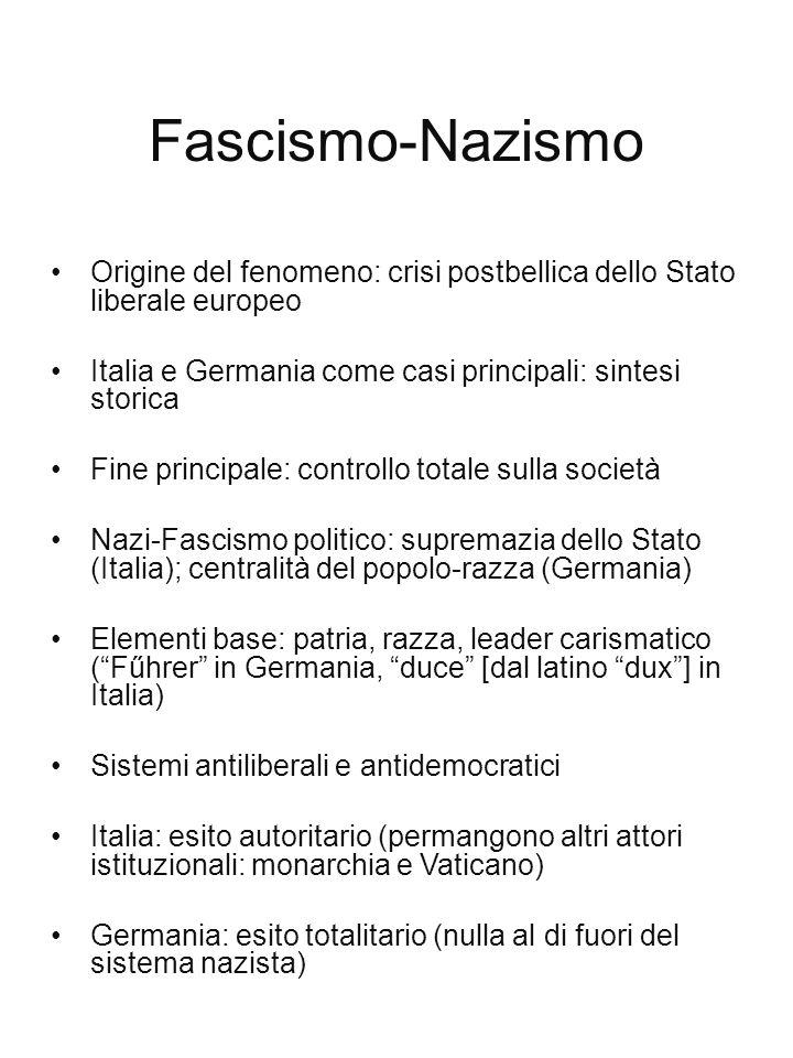 Fascismo-Nazismo Origine del fenomeno: crisi postbellica dello Stato liberale europeo Italia e Germania come casi principali: sintesi storica Fine pri