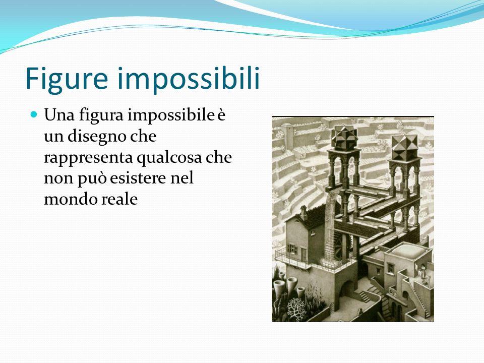 Figure impossibili Una figura impossibile è un disegno che rappresenta qualcosa che non può esistere nel mondo reale