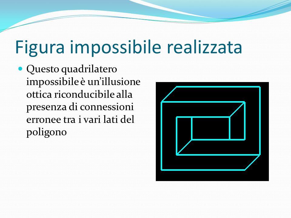 Figura impossibile realizzata Questo quadrilatero impossibile è unillusione ottica riconducibile alla presenza di connessioni erronee tra i vari lati