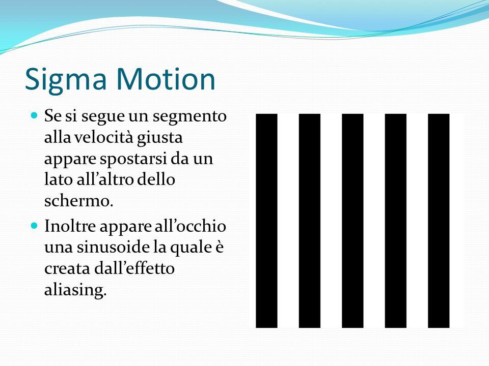 Sigma Motion Se si segue un segmento alla velocità giusta appare spostarsi da un lato allaltro dello schermo. Inoltre appare allocchio una sinusoide l
