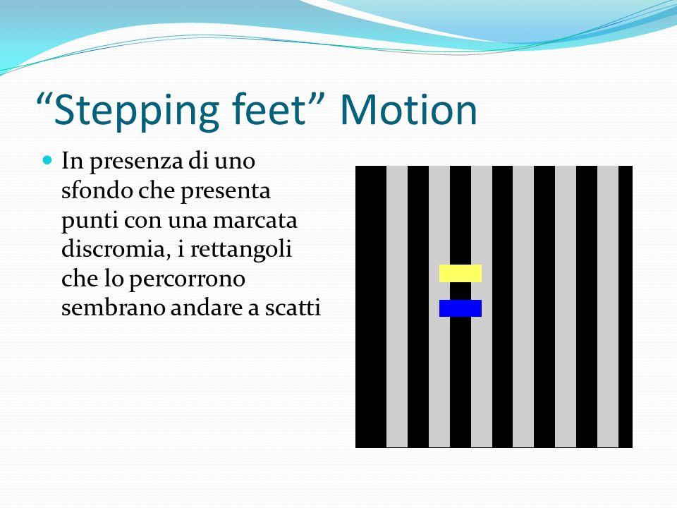 Stepping feet Motion In presenza di uno sfondo che presenta punti con una marcata discromia, i rettangoli che lo percorrono sembrano andare a scatti