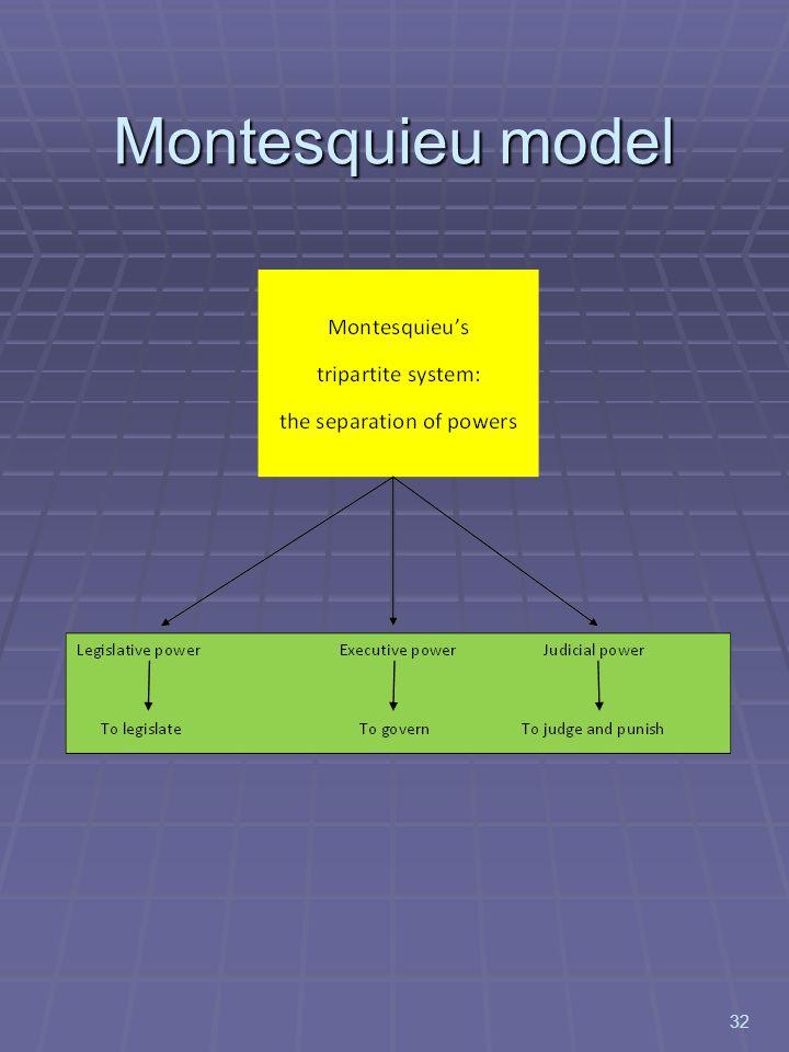 Montesquieu model 32