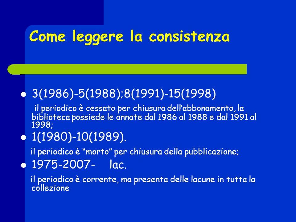 Come leggere la consistenza 3(1986)-5(1988);8(1991)-15(1998) il periodico è cessato per chiusura dellabbonamento, la biblioteca possiede le annate dal 1986 al 1988 e dal 1991 al 1998; 1(1980)-10(1989).