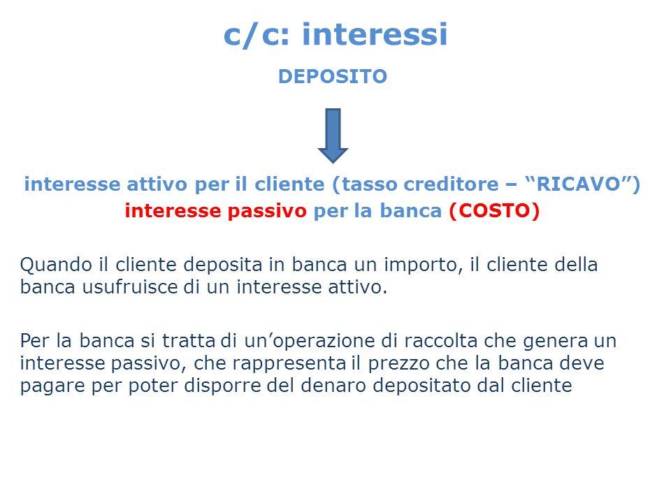c/c: interessi DEPOSITO interesse attivo per il cliente (tasso creditore – RICAVO) interesse passivo per la banca (COSTO) Quando il cliente deposita i