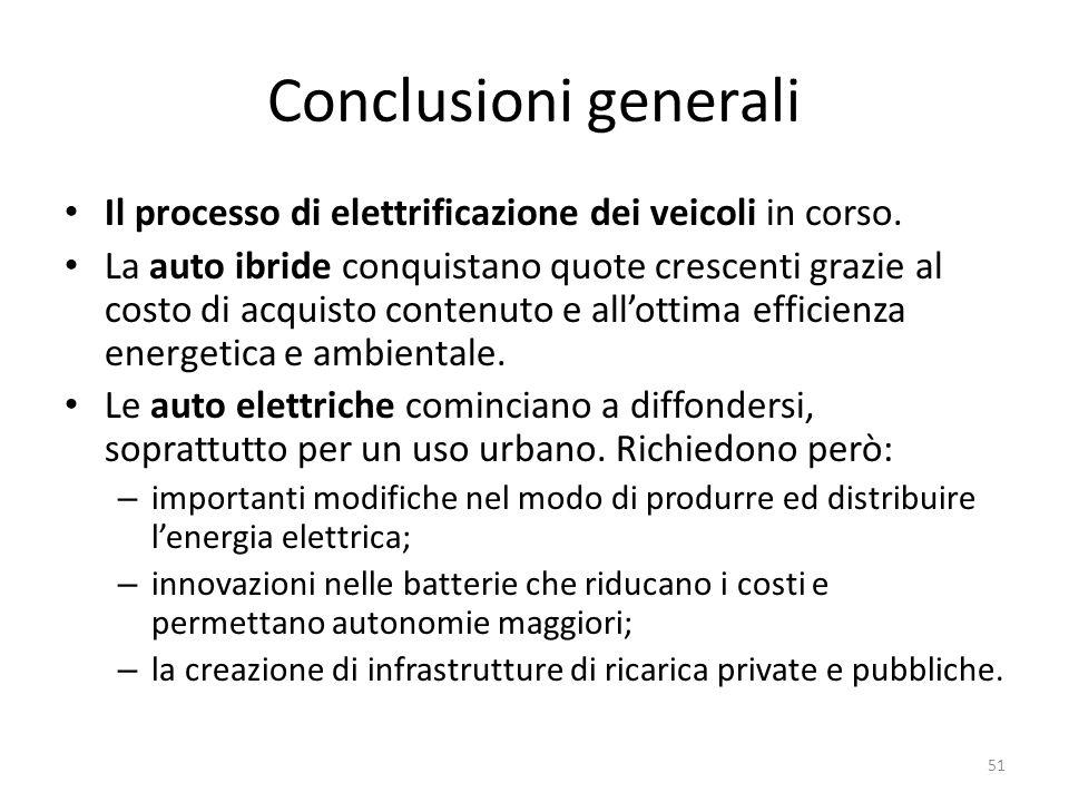 Conclusioni generali Il processo di elettrificazione dei veicoli in corso. La auto ibride conquistano quote crescenti grazie al costo di acquisto cont