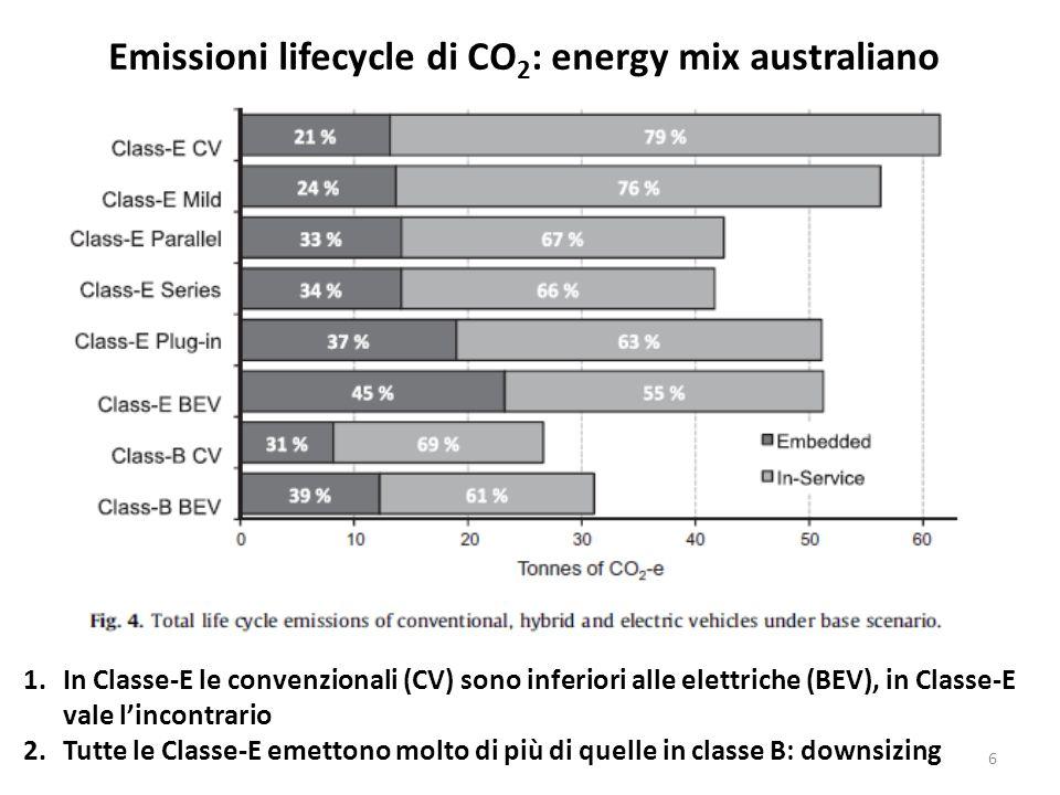 Emissioni lifecycle di CO 2 : energy mix australiano 1.In Classe-E le convenzionali (CV) sono inferiori alle elettriche (BEV), in Classe-E vale lincon
