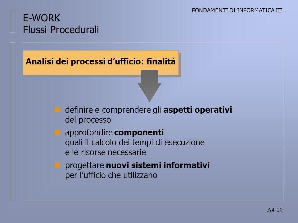 FONDAMENTI DI INFORMATICA III A4-10 ndefinire e comprendere gli aspetti operativi del processo napprofondire componenti quali il calcolo dei tempi di esecuzione e le risorse necessarie nprogettare nuovi sistemi informativi per lufficio che utilizzano Analisi dei processi dufficio: finalità E-WORK Flussi Procedurali
