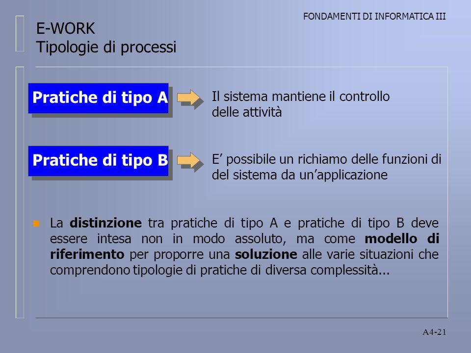 FONDAMENTI DI INFORMATICA III A4-21 n La distinzione tra pratiche di tipo A e pratiche di tipo B deve essere intesa non in modo assoluto, ma come modello di riferimento per proporre una soluzione alle varie situazioni che comprendono tipologie di pratiche di diversa complessità...