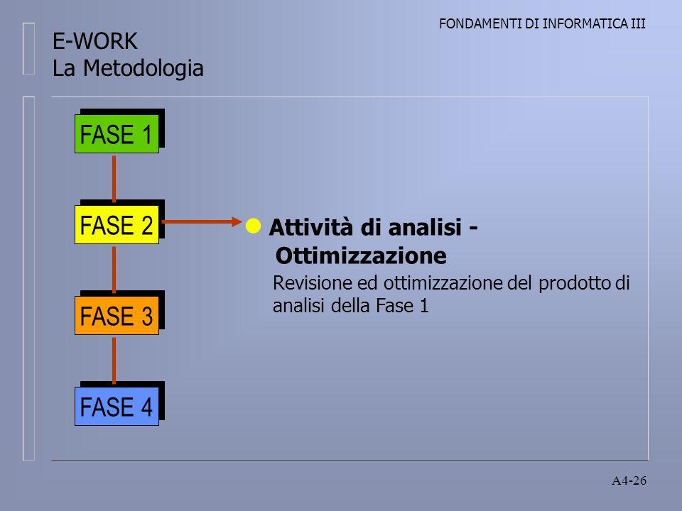 FONDAMENTI DI INFORMATICA III A4-26 FASE 1 FASE 2 FASE 3 FASE 4 Attività di analisi - Ottimizzazione Revisione ed ottimizzazione del prodotto di analisi della Fase 1 E-WORK La Metodologia