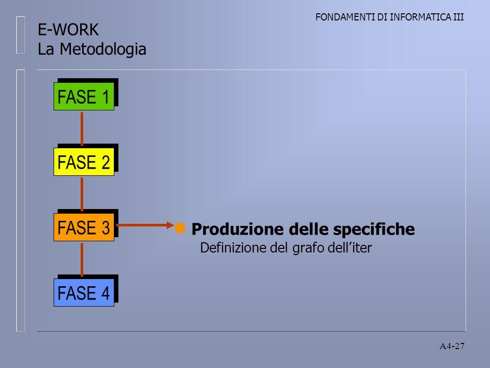 FONDAMENTI DI INFORMATICA III A4-27 FASE 1 FASE 2 FASE 3 FASE 4 Produzione delle specifiche Definizione del grafo delliter E-WORK La Metodologia