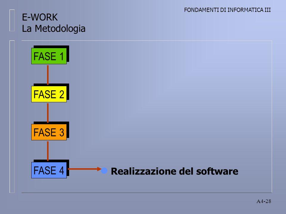 FONDAMENTI DI INFORMATICA III A4-28 FASE 1 FASE 2 FASE 3 FASE 4 Realizzazione del software E-WORK La Metodologia