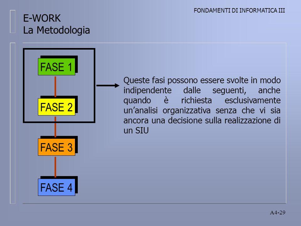 FONDAMENTI DI INFORMATICA III A4-29 Queste fasi possono essere svolte in modo indipendente dalle seguenti, anche quando è richiesta esclusivamente unanalisi organizzativa senza che vi sia ancora una decisione sulla realizzazione di un SIU FASE 1 FASE 2 FASE 3 FASE 4 E-WORK La Metodologia