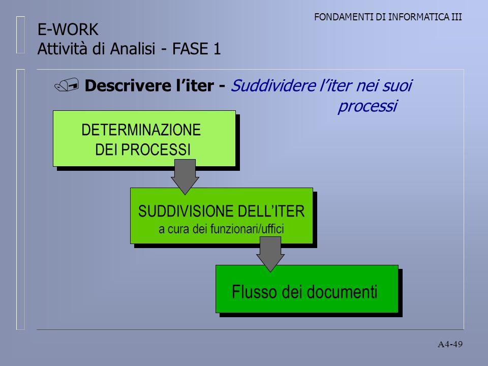 FONDAMENTI DI INFORMATICA III A4-49 DETERMINAZIONE DEI PROCESSI SUDDIVISIONE DELLITER a cura dei funzionari/uffici Flusso dei documenti Descrivere liter - Suddividere liter nei suoi processi E-WORK Attività di Analisi - FASE 1