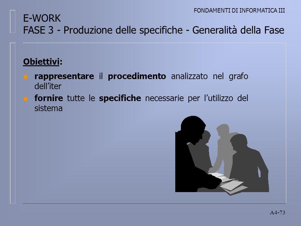 FONDAMENTI DI INFORMATICA III A4-73 n rappresentare il procedimento analizzato nel grafo delliter n fornire tutte le specifiche necessarie per lutilizzo del sistema Obiettivi: E-WORK FASE 3 - Produzione delle specifiche - Generalità della Fase