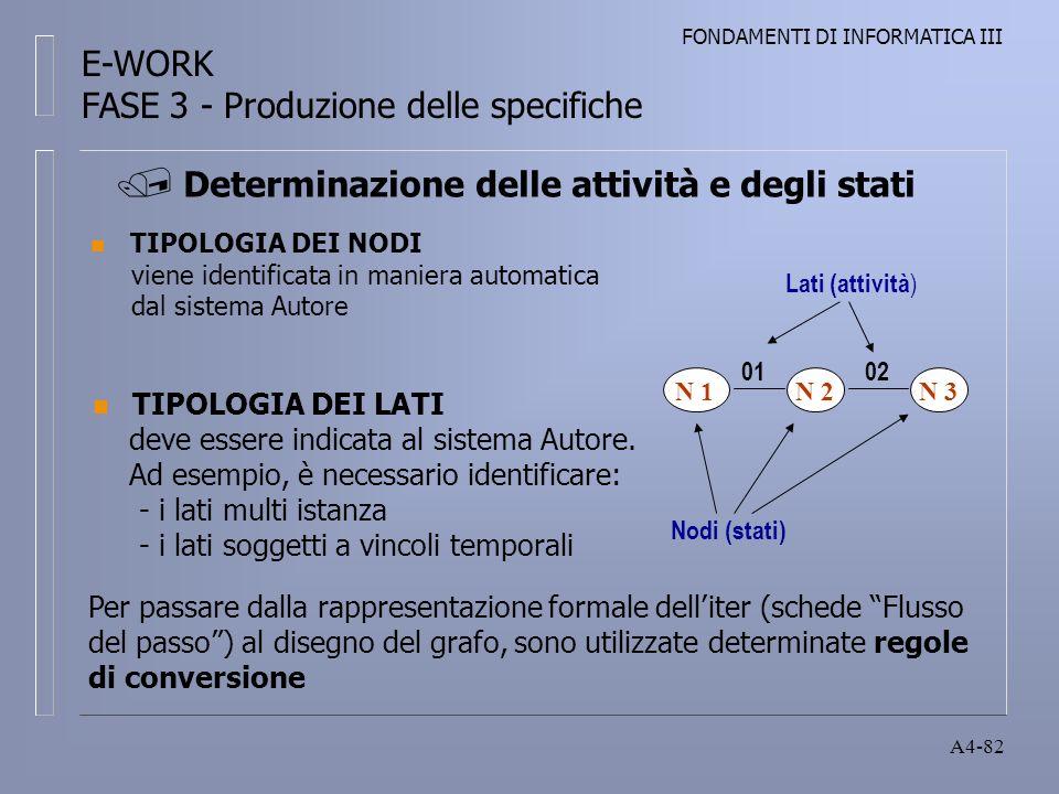 FONDAMENTI DI INFORMATICA III A4-82 N 3 Nodi (stati) N 2N 1 0102 Lati (attività ) n TIPOLOGIA DEI NODI viene identificata in maniera automatica dal sistema Autore n TIPOLOGIA DEI LATI deve essere indicata al sistema Autore.