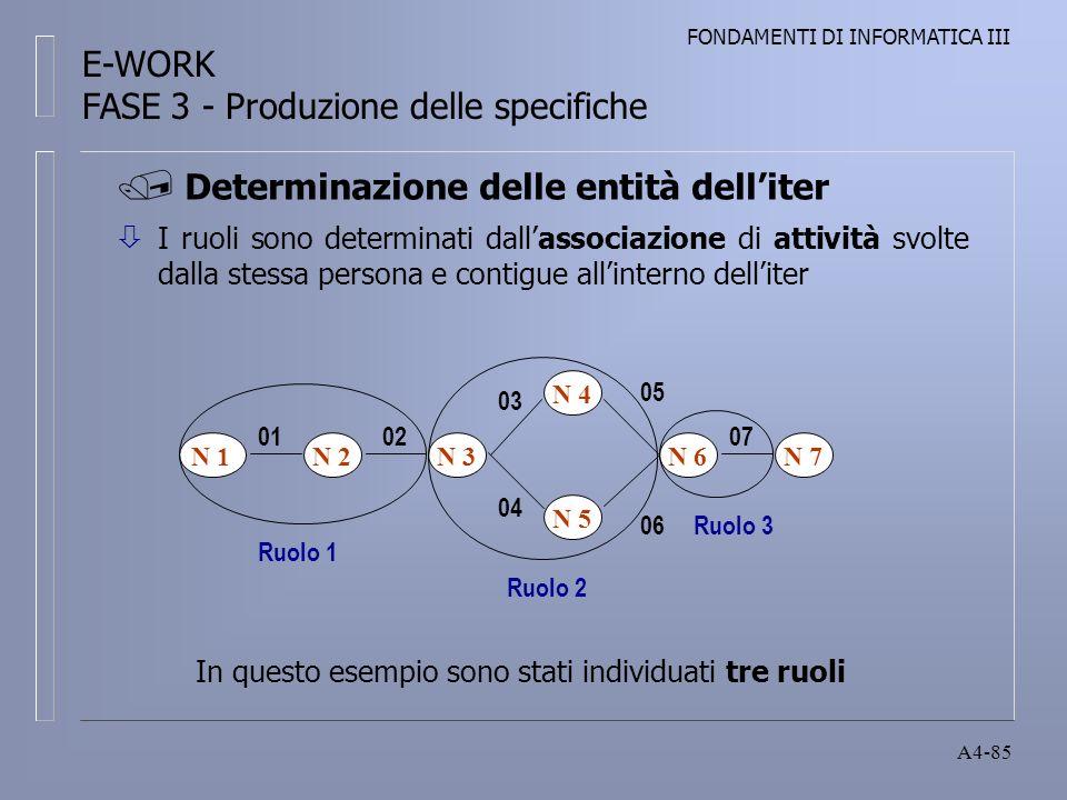 FONDAMENTI DI INFORMATICA III A4-85 ò I ruoli sono determinati dallassociazione di attività svolte dalla stessa persona e contigue allinterno delliter In questo esempio sono stati individuati tre ruoli Determinazione delle entità delliter N 2N 1 02 N 3 N 4 N 5 N 6N 7 01 03 04 05 06 07 Ruolo 1 Ruolo 2 Ruolo 3 E-WORK FASE 3 - Produzione delle specifiche
