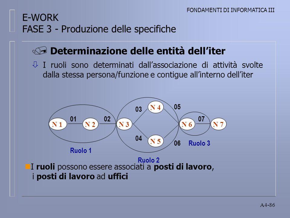 FONDAMENTI DI INFORMATICA III A4-86 ò I ruoli sono determinati dallassociazione di attività svolte dalla stessa persona/funzione e contigue allinterno delliter N 2N 1 02 N 3 N 4 N 5 N 6N 7 01 03 04 05 06 07 Ruolo 1 Ruolo 2 Ruolo 3 nI ruoli possono essere associati a posti di lavoro, i posti di lavoro ad uffici Determinazione delle entità delliter E-WORK FASE 3 - Produzione delle specifiche