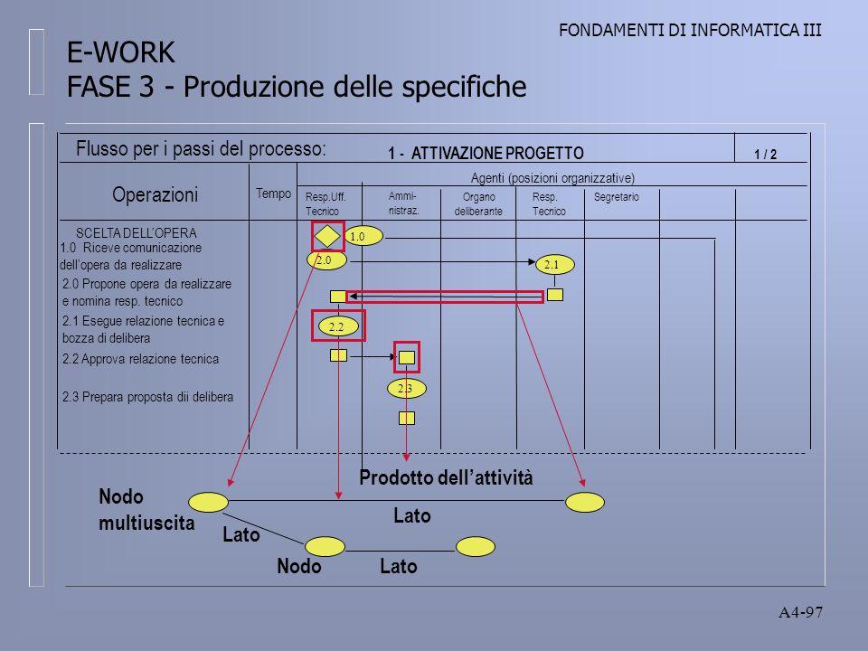 FONDAMENTI DI INFORMATICA III A4-97 1 - ATTIVAZIONE PROGETTO Resp.Uff.