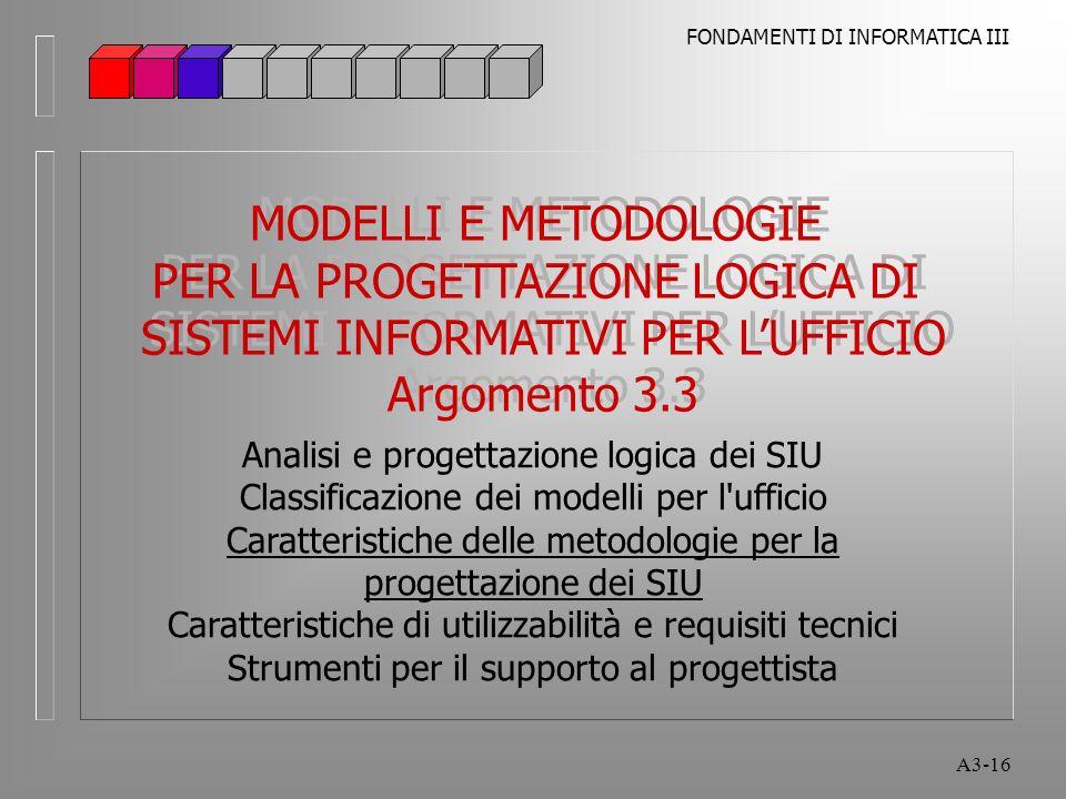 FONDAMENTI DI INFORMATICA III A3-16 MODELLI E METODOLOGIE PER LA PROGETTAZIONE LOGICA DI SISTEMI INFORMATIVI PER LUFFICIO Argomento 3.3 MODELLI E METODOLOGIE PER LA PROGETTAZIONE LOGICA DI SISTEMI INFORMATIVI PER LUFFICIO Argomento 3.3 Analisi e progettazione logica dei SIU Classificazione dei modelli per l ufficio Caratteristiche delle metodologie per la progettazione dei SIU Caratteristiche di utilizzabilità e requisiti tecnici Strumenti per il supporto al progettista