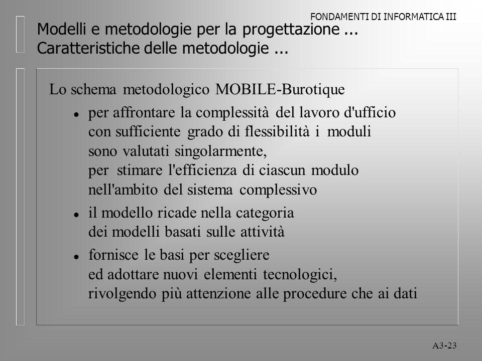 FONDAMENTI DI INFORMATICA III A3-23 Modelli e metodologie per la progettazione...