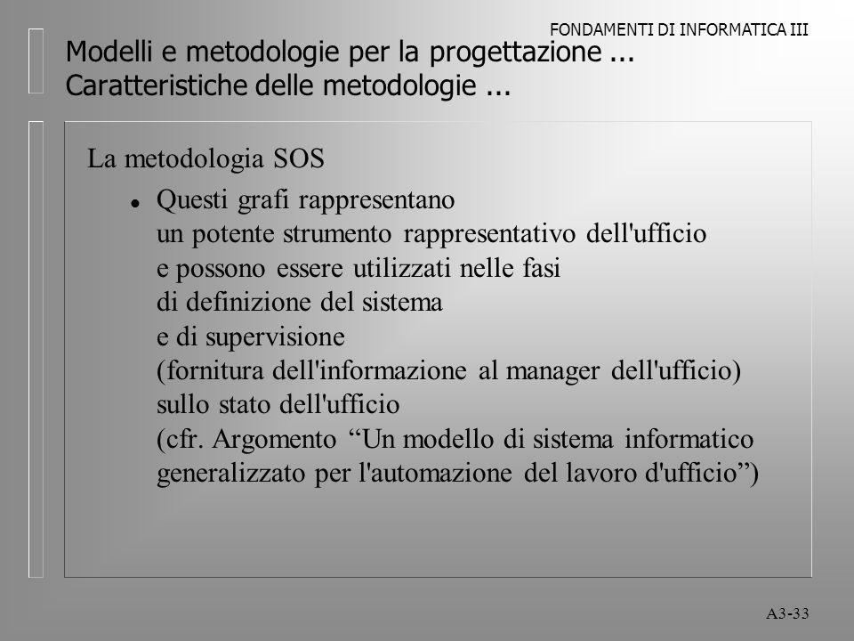 FONDAMENTI DI INFORMATICA III A3-33 Modelli e metodologie per la progettazione...