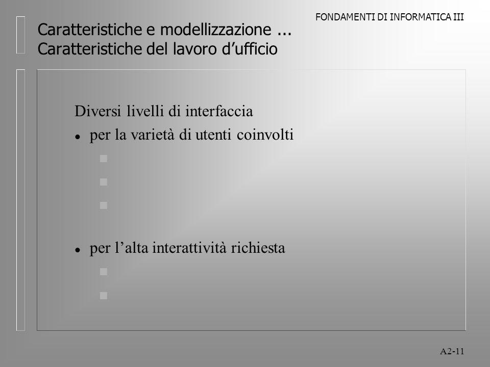 FONDAMENTI DI INFORMATICA III A2-11 Caratteristiche e modellizzazione... Caratteristiche del lavoro dufficio Diversi livelli di interfaccia l per la v