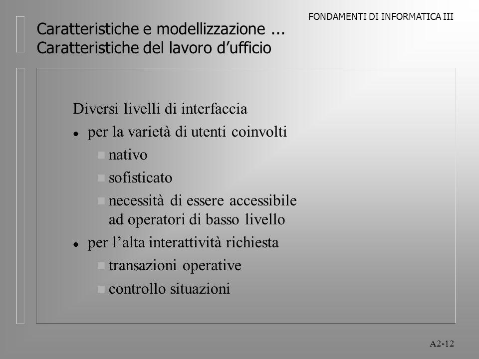 FONDAMENTI DI INFORMATICA III A2-12 Caratteristiche e modellizzazione... Caratteristiche del lavoro dufficio Diversi livelli di interfaccia l per la v