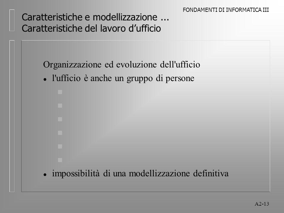 FONDAMENTI DI INFORMATICA III A2-13 Caratteristiche e modellizzazione... Caratteristiche del lavoro dufficio Organizzazione ed evoluzione dell'ufficio
