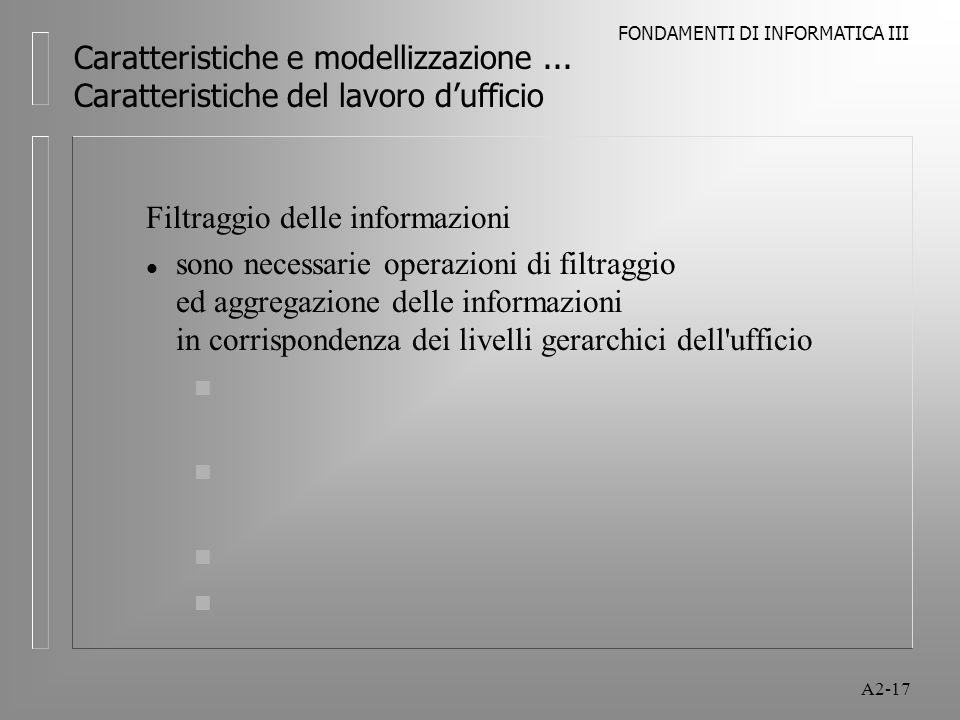 FONDAMENTI DI INFORMATICA III A2-17 Caratteristiche e modellizzazione... Caratteristiche del lavoro dufficio Filtraggio delle informazioni l sono nece