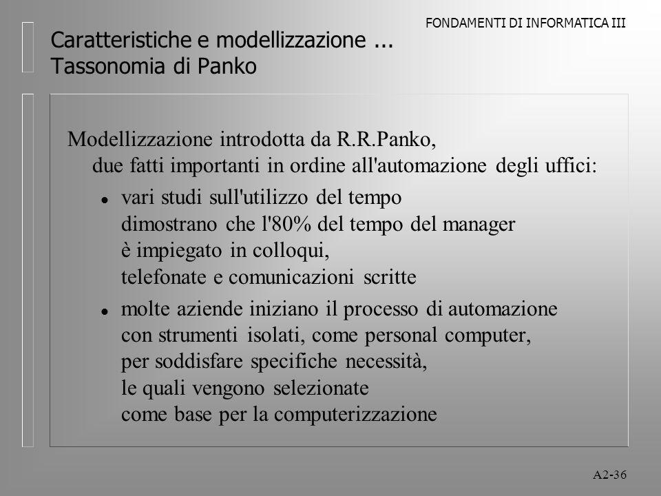 FONDAMENTI DI INFORMATICA III A2-36 Caratteristiche e modellizzazione... Tassonomia di Panko Modellizzazione introdotta da R.R.Panko, due fatti import