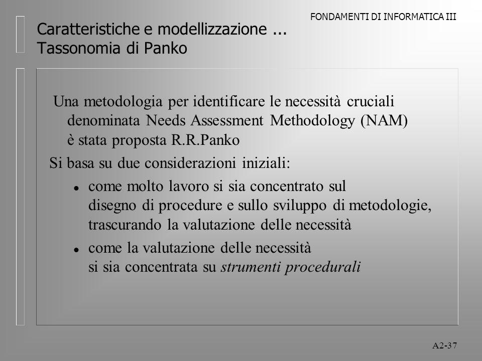 FONDAMENTI DI INFORMATICA III A2-37 Caratteristiche e modellizzazione... Tassonomia di Panko Una metodologia per identificare le necessità cruciali de