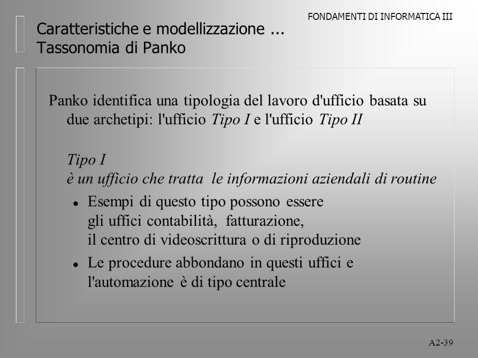 FONDAMENTI DI INFORMATICA III A2-39 Caratteristiche e modellizzazione... Tassonomia di Panko Panko identifica una tipologia del lavoro d'ufficio basat
