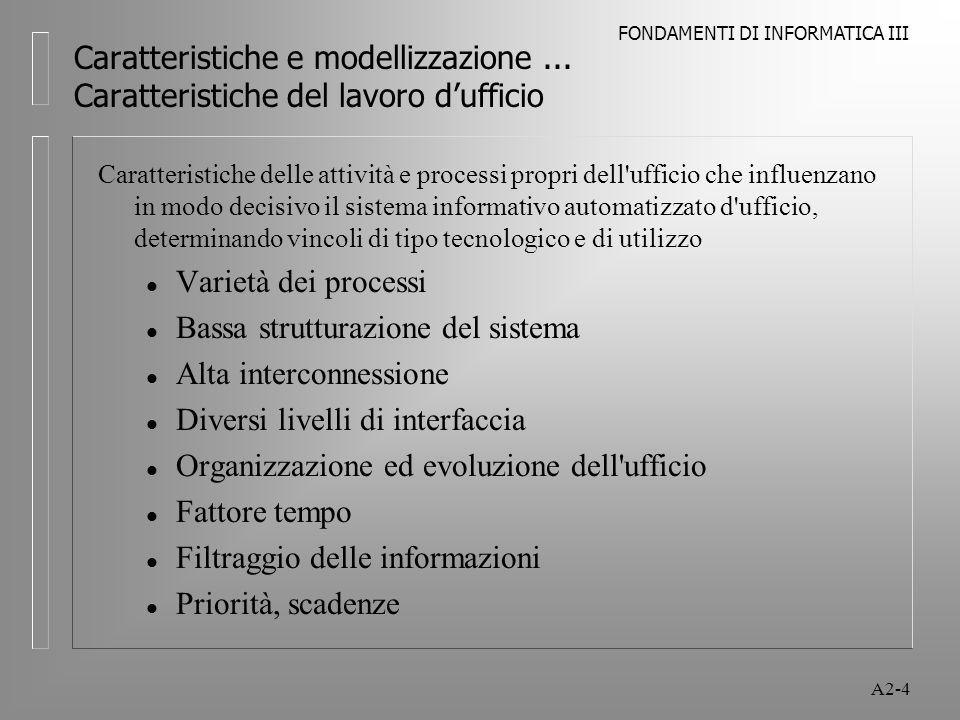 FONDAMENTI DI INFORMATICA III A2-4 Caratteristiche e modellizzazione... Caratteristiche del lavoro dufficio Caratteristiche delle attività e processi