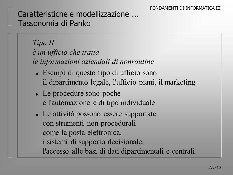 FONDAMENTI DI INFORMATICA III A2-40 Caratteristiche e modellizzazione... Tassonomia di Panko Tipo II è un ufficio che tratta le informazioni aziendali