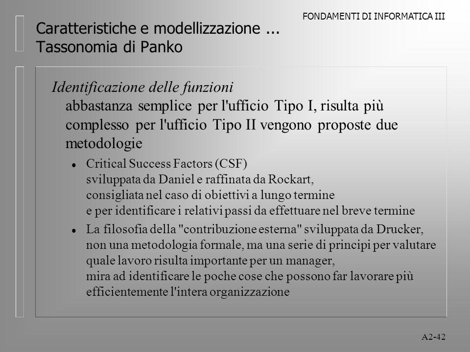 FONDAMENTI DI INFORMATICA III A2-42 Caratteristiche e modellizzazione... Tassonomia di Panko Identificazione delle funzioni abbastanza semplice per l'